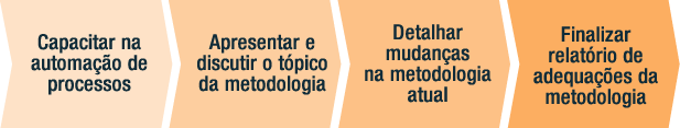 metodologia.fw